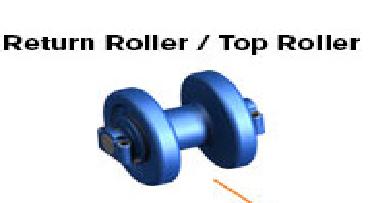 矿用大型轮子 1